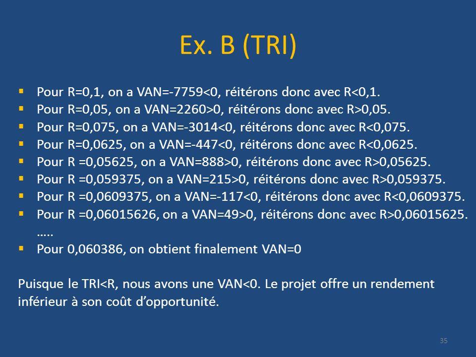Ex. B (TRI) Pour R=0,1, on a VAN=-7759<0, réitérons donc avec R<0,1. Pour R=0,05, on a VAN=2260>0, réitérons donc avec R>0,05. Pour R=0,075, on a VAN=