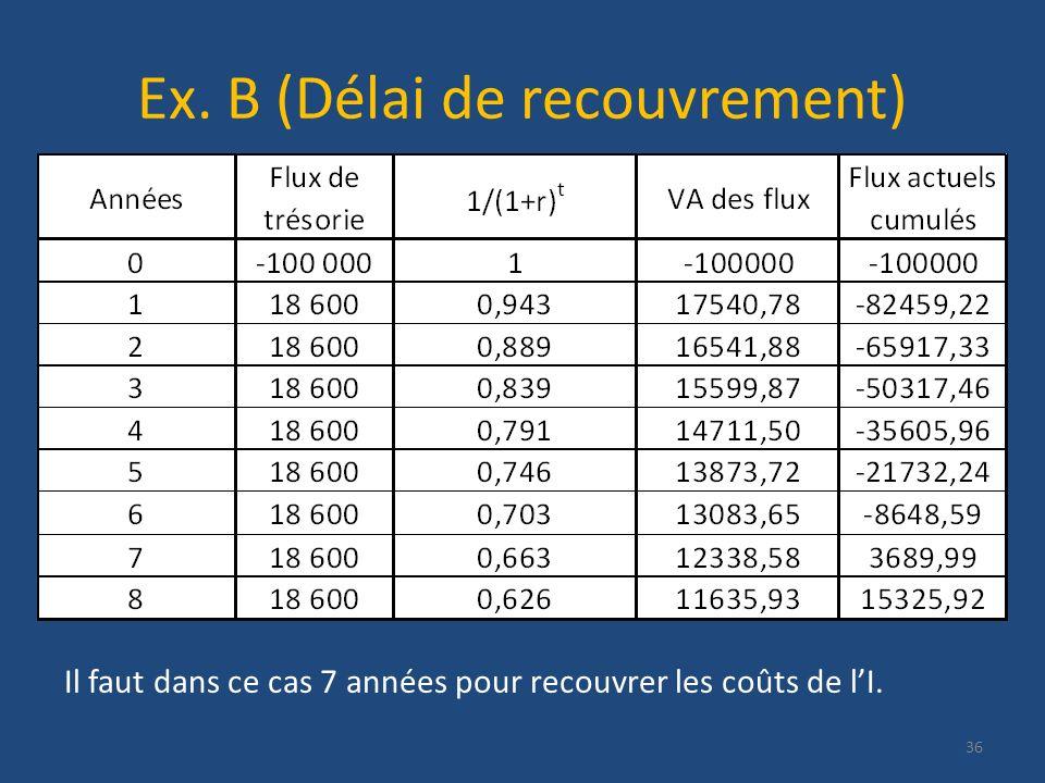 Ex. B (Délai de recouvrement) 36 Il faut dans ce cas 7 années pour recouvrer les coûts de lI.