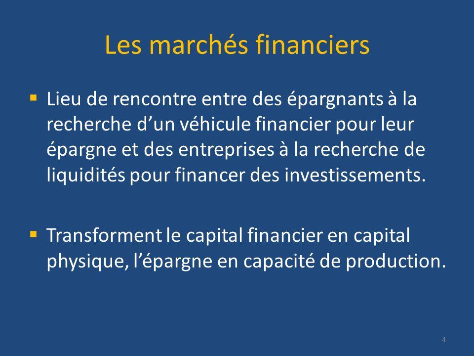 Les marchés financiers Lieu de rencontre entre des épargnants à la recherche dun véhicule financier pour leur épargne et des entreprises à la recherch