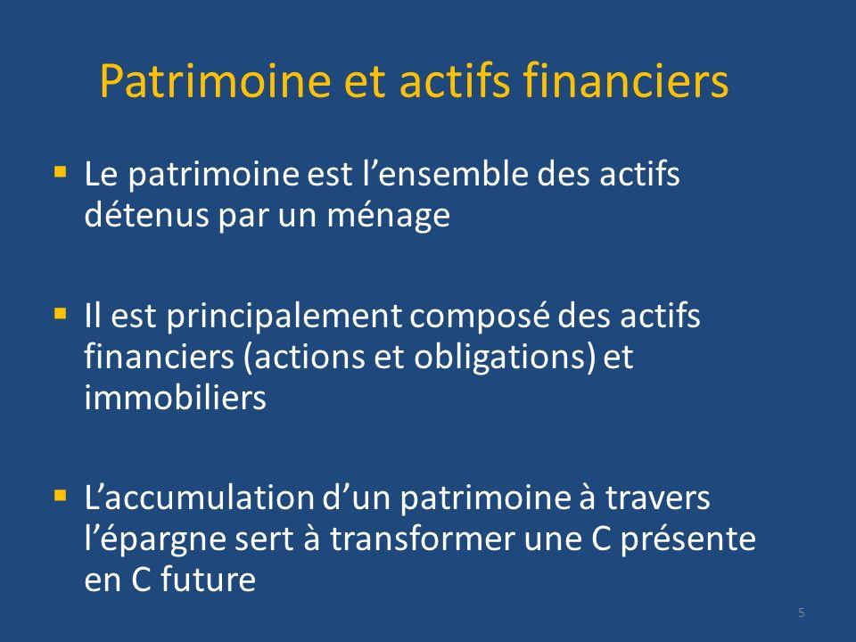 Patrimoine et actifs financiers Le patrimoine est lensemble des actifs détenus par un ménage Il est principalement composé des actifs financiers (acti