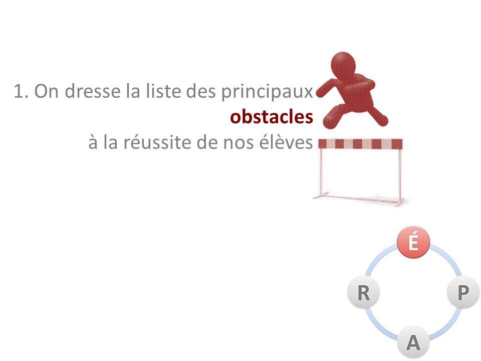1. On dresse la liste des principaux obstacles à la réussite de nos élèves