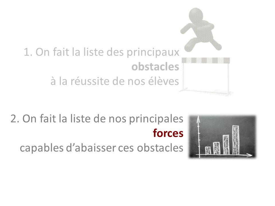 1. On fait la liste des principaux obstacles à la réussite de nos élèves 2.