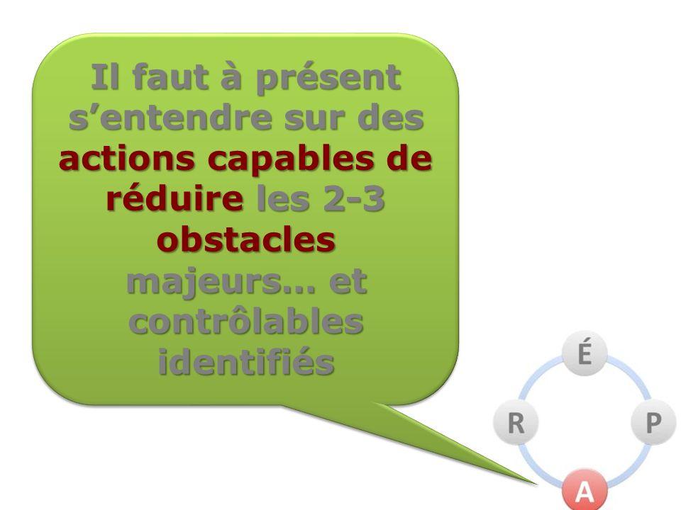 Il faut à présent sentendre sur des actions capables de réduire les 2-3 obstacles majeurs… et contrôlables identifiés
