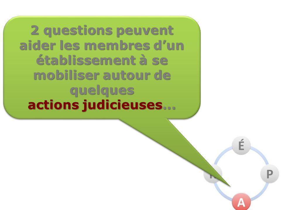 2 questions peuvent aider les membres dun établissement à se mobiliser autour de quelques actions judicieuses...