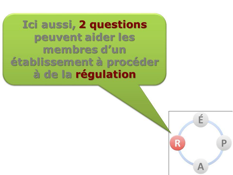 Ici aussi, 2 questions peuvent aider les membres dun établissement à procéder à de la régulation