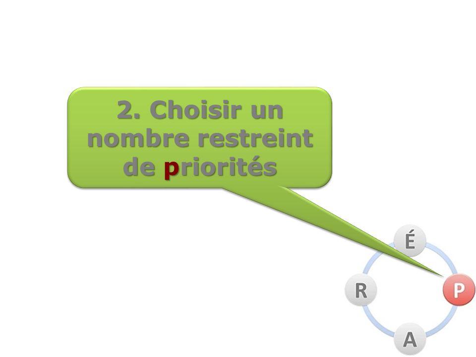 2. Choisir un nombre restreint de priorités