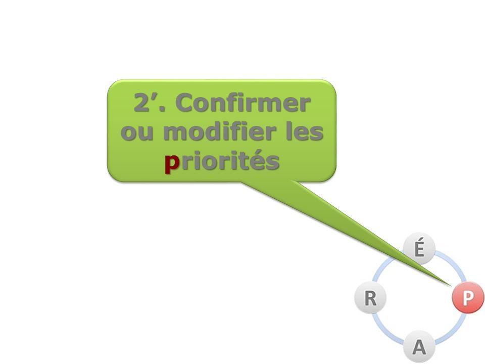 2. Confirmer ou modifier les priorités