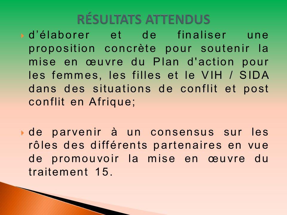 délaborer et de finaliser une proposition concrète pour soutenir la mise en œuvre du Plan d action pour les femmes, les filles et le VIH / SIDA dans des situations de conflit et post conflit en Afrique; de parvenir à un consensus sur les rôles des différents partenaires en vue de promouvoir la mise en œuvre du traitement 15.
