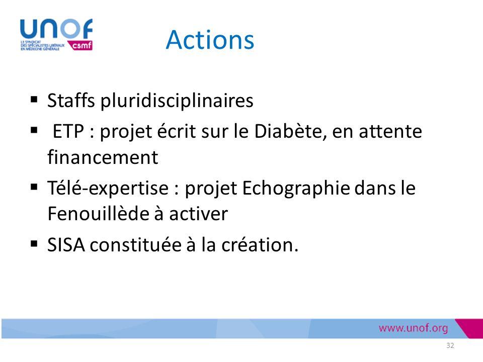Actions Staffs pluridisciplinaires ETP : projet écrit sur le Diabète, en attente financement Télé-expertise : projet Echographie dans le Fenouillède à activer SISA constituée à la création.