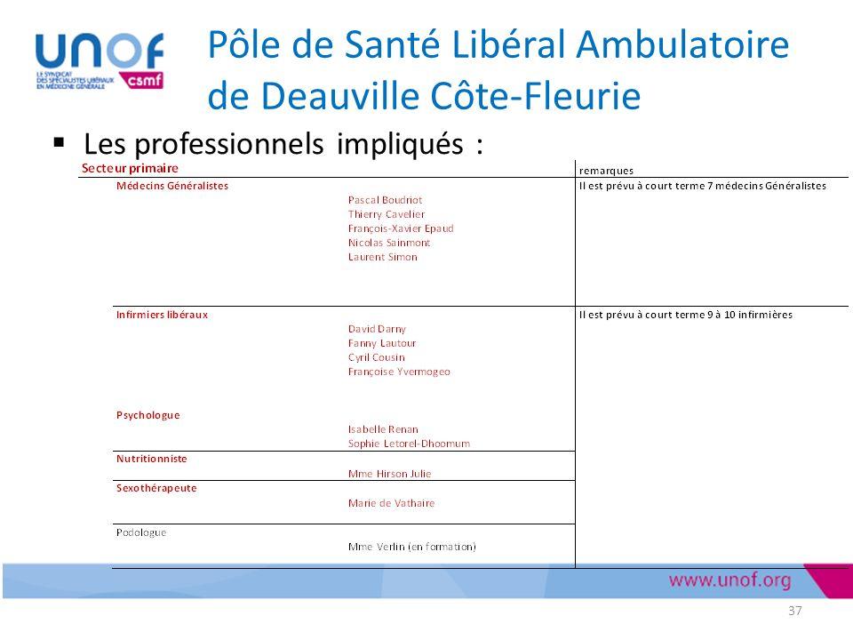 Pôle de Santé Libéral Ambulatoire de Deauville Côte-Fleurie Les professionnels impliqués : 37