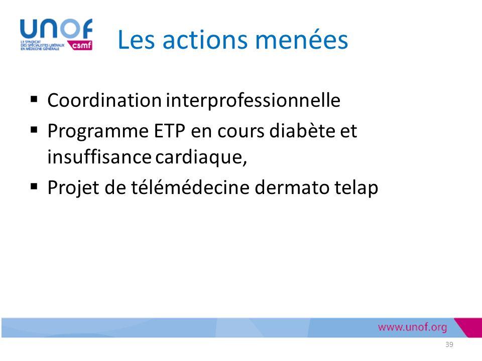 Les actions menées Coordination interprofessionnelle Programme ETP en cours diabète et insuffisance cardiaque, Projet de télémédecine dermato telap 39