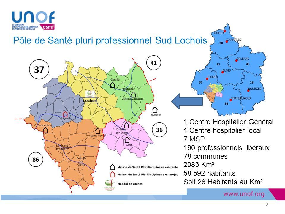 9 Pôle de Santé pluri professionnel Sud Lochois 1 Centre Hospitalier Général 1 Centre hospitalier local 7 MSP 190 professionnels libéraux 78 communes 2085 Km² 58 592 habitants Soit 28 Habitants au Km²