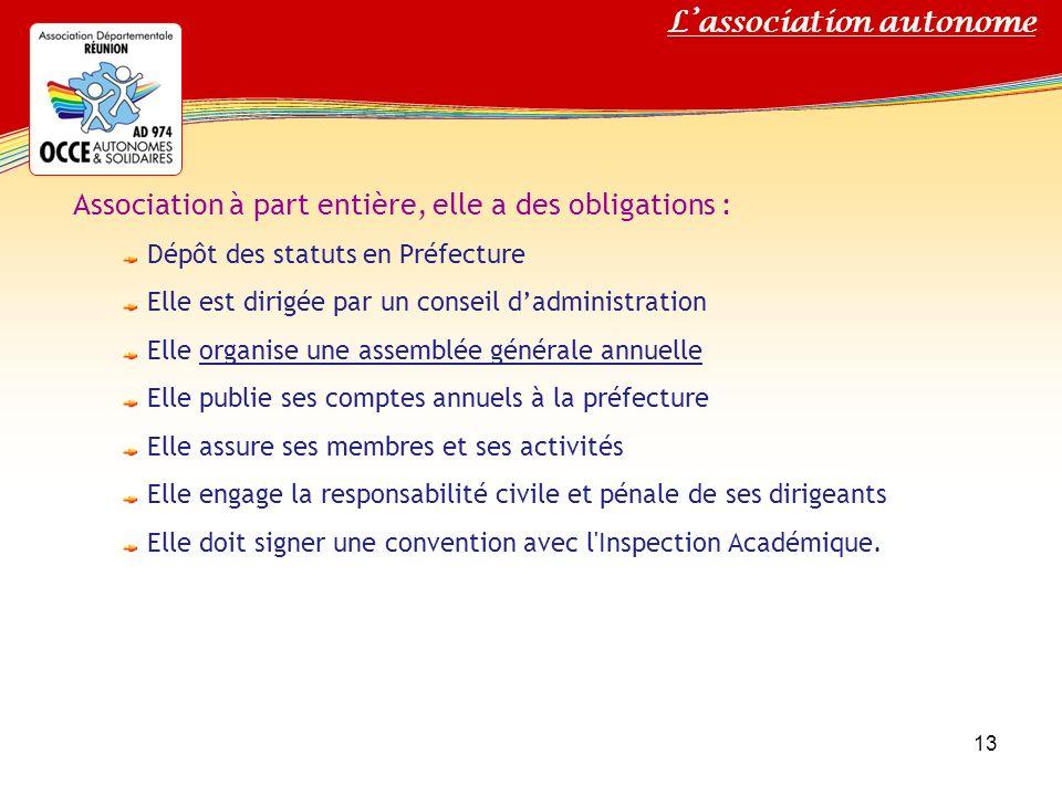 Titre de votre diaporama 13 Association à part entière, elle a des obligations : Dépôt des statuts en Préfecture Elle est dirigée par un conseil dadmi