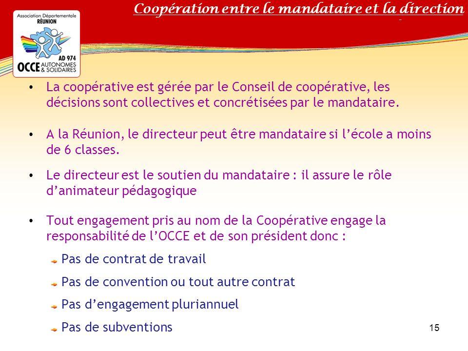 Titre de votre diaporama La coopérative est gérée par le Conseil de coopérative, les décisions sont collectives et concrétisées par le mandataire. A l