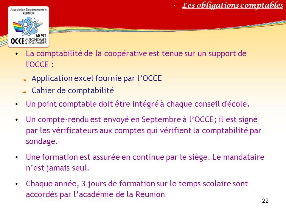 Titre de votre diaporama La comptabilité de la coopérative est tenue sur un support de l'OCCE : Application excel fournie par lOCCE Cahier de comptabi
