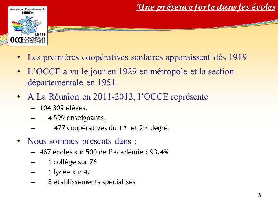 Titre de votre diaporama Les premières coopératives scolaires apparaissent dès 1919. LOCCE a vu le jour en 1929 en métropole et la section département