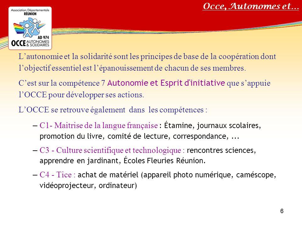 Titre de votre diaporama 17 L OCCE, comme toute association, a lobligation dassurer ses membres et ses activités.