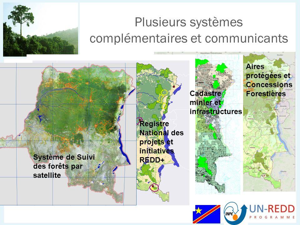 Plusieurs systèmes complémentaires et communicants Aires protégées et Concessions Forestières Cadastre minier et infrastructures Registre National des projets et initiatives REDD+ Système de Suivi des forêts par satellite