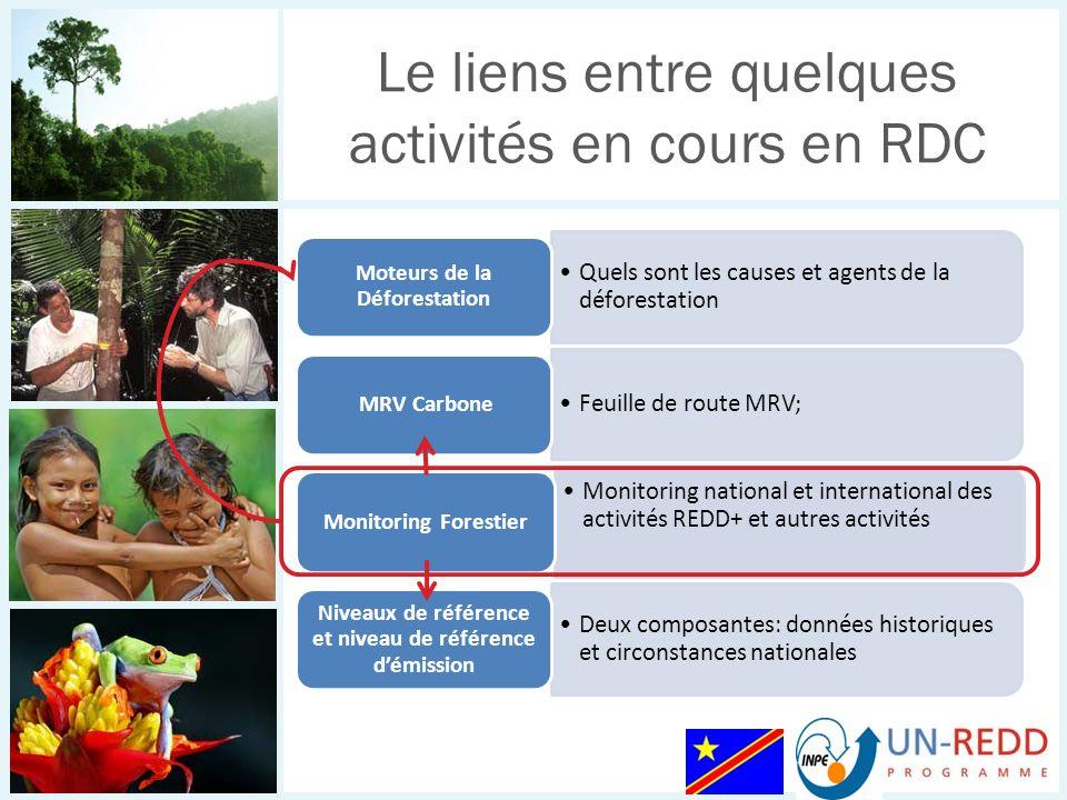 Le liens entre quelques activités en cours en RDC Quels sont les causes et agents de la déforestation Moteurs de la Déforestation Feuille de route MRV; MRV Carbone Monitoring national et international des activités REDD+ et autres activités Monitoring Forestier Deux composantes: données historiques et circonstances nationales Niveaux de référence et niveau de référence démission
