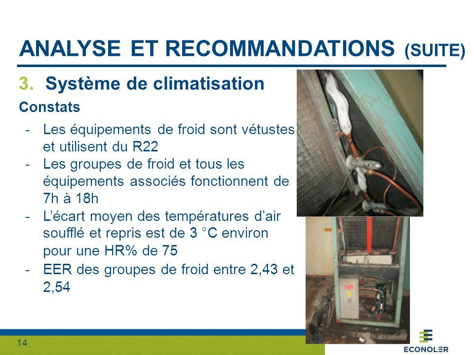 14 ANALYSE ET RECOMMANDATIONS (SUITE) 3.Système de climatisation Constats -Les équipements de froid sont vétustes et utilisent du R22 -Les groupes de