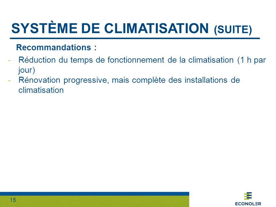 15 SYSTÈME DE CLIMATISATION (SUITE) Recommandations : -Réduction du temps de fonctionnement de la climatisation (1 h par jour) -Rénovation progressive