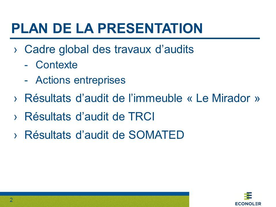 2 PLAN DE LA PRESENTATION Cadre global des travaux daudits -Contexte -Actions entreprises Résultats daudit de limmeuble « Le Mirador » Résultats daudi