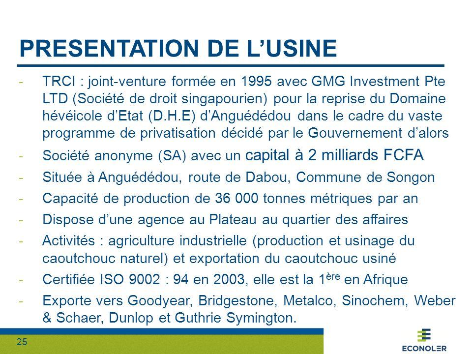 25 PRESENTATION DE LUSINE -TRCI : joint-venture formée en 1995 avec GMG Investment Pte LTD (Société de droit singapourien) pour la reprise du Domaine