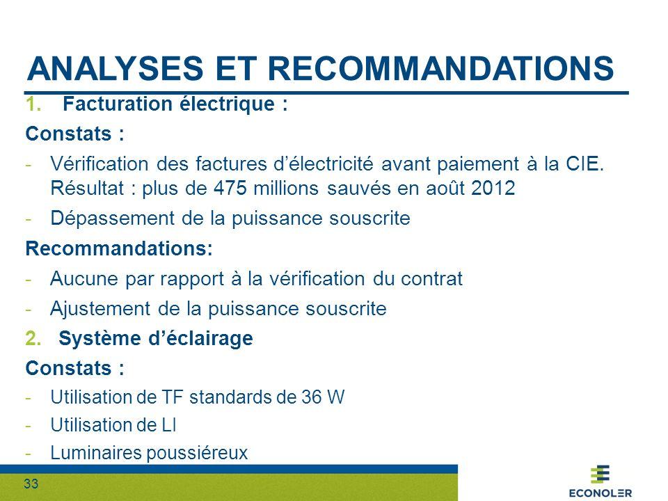 33 ANALYSES ET RECOMMANDATIONS 1.Facturation électrique : Constats : -Vérification des factures délectricité avant paiement à la CIE. Résultat : plus