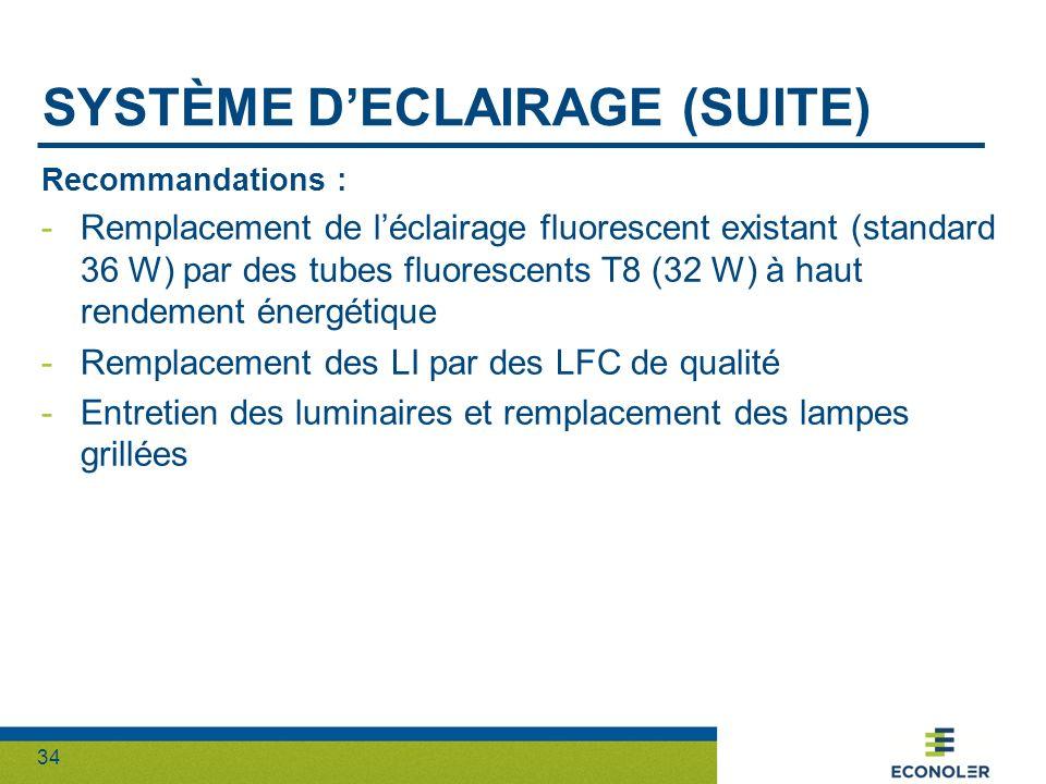 34 SYSTÈME DECLAIRAGE (SUITE) Recommandations : -Remplacement de léclairage fluorescent existant (standard 36 W) par des tubes fluorescents T8 (32 W)