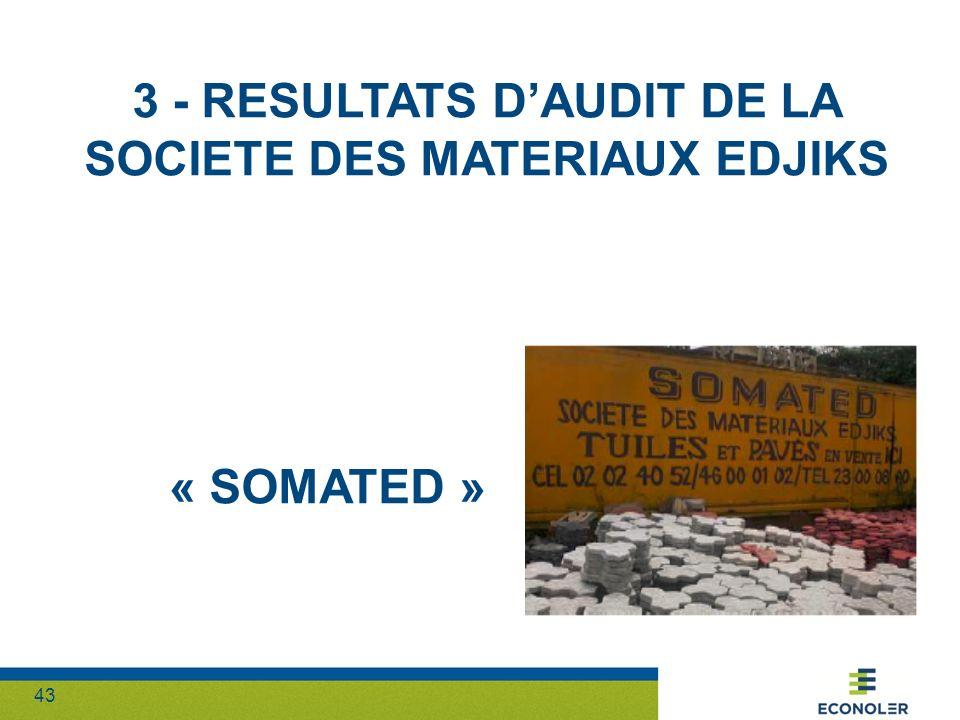 43 3 - RESULTATS DAUDIT DE LA SOCIETE DES MATERIAUX EDJIKS « SOMATED »