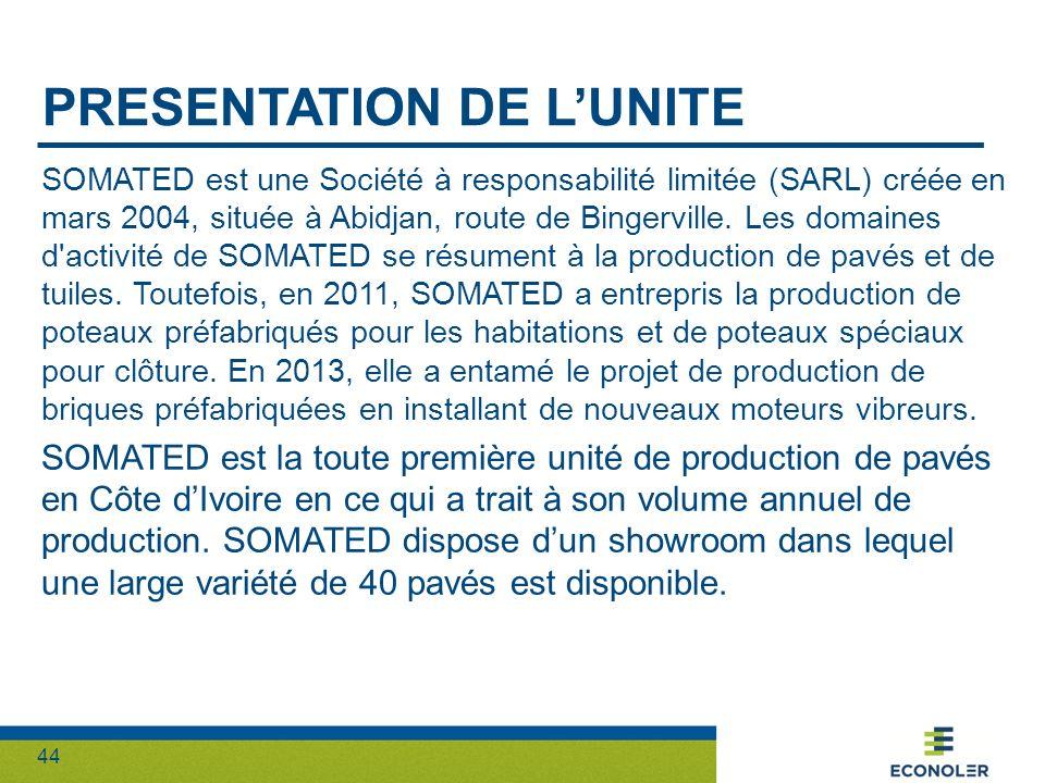 44 PRESENTATION DE LUNITE SOMATED est une Société à responsabilité limitée (SARL) créée en mars 2004, située à Abidjan, route de Bingerville. Les doma