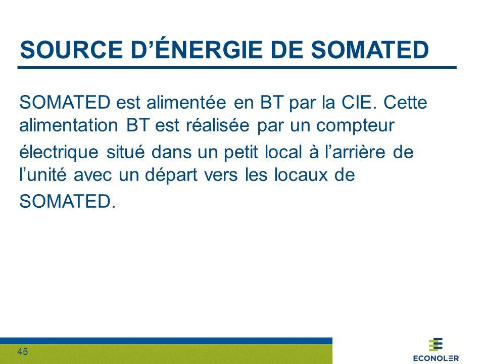 45 SOURCE DÉNERGIE DE SOMATED SOMATED est alimentée en BT par la CIE. Cette alimentation BT est réalisée par un compteur électrique situé dans un peti
