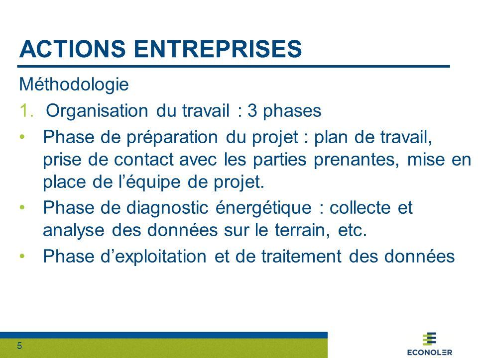 5 ACTIONS ENTREPRISES Méthodologie 1.Organisation du travail : 3 phases Phase de préparation du projet : plan de travail, prise de contact avec les pa
