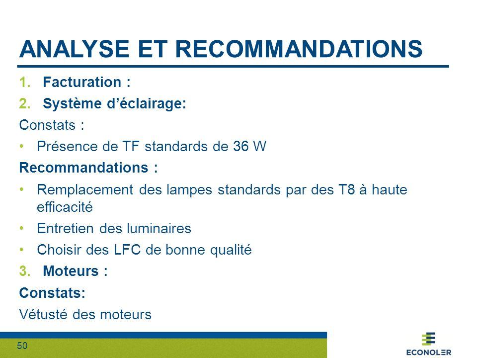 50 ANALYSE ET RECOMMANDATIONS 1.Facturation : 2.Système déclairage: Constats : Présence de TF standards de 36 W Recommandations : Remplacement des lam