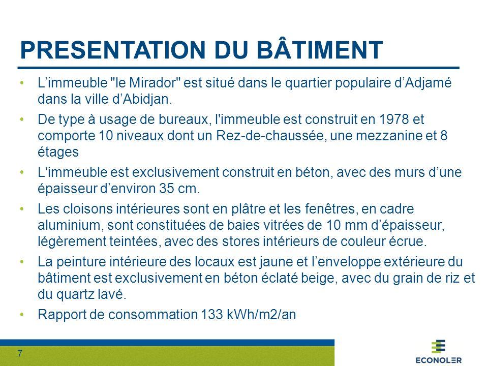 48 ANALYSE DE LA CONSOMMATION kWh