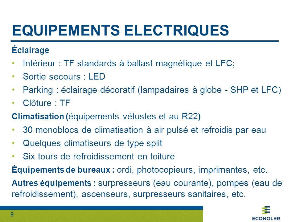 9 EQUIPEMENTS ELECTRIQUES Éclairage Intérieur : TF standards à ballast magnétique et LFC; Sortie secours : LED Parking : éclairage décoratif (lampadai
