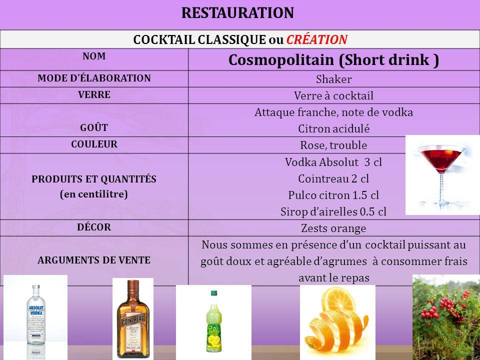 COCKTAIL CLASSIQUE ou CRÉATION NOM Cosmopolitain (Short drink ) MODE DÉLABORATION Shaker VERRE Verre à cocktail GOÛT Attaque franche, note de vodka Ci