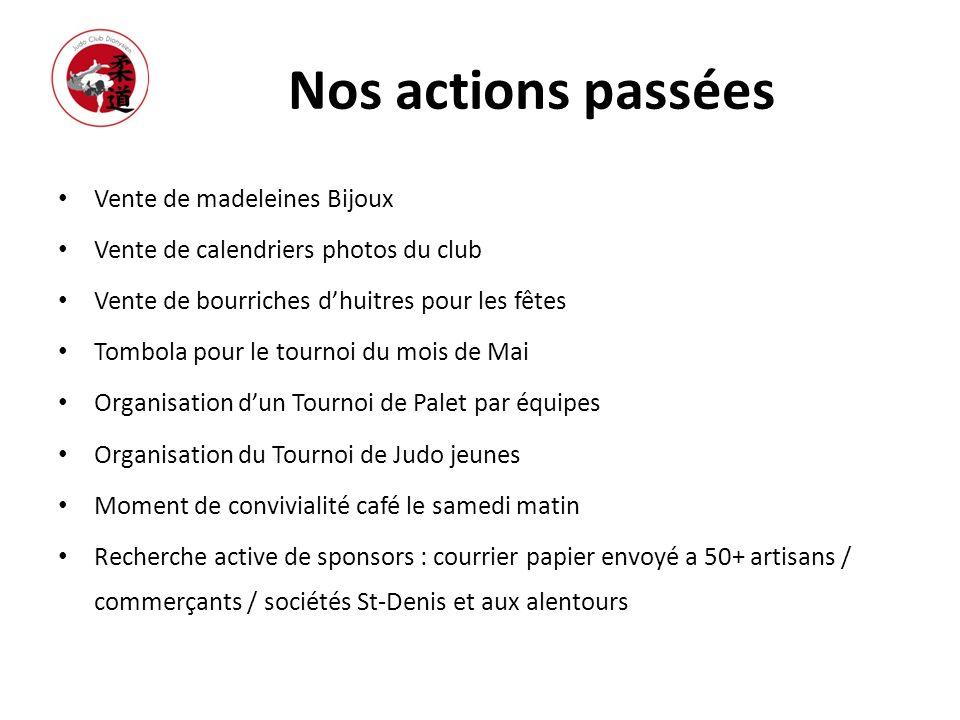 Nos actions passées Vente de madeleines Bijoux Vente de calendriers photos du club Vente de bourriches dhuitres pour les fêtes Tombola pour le tournoi