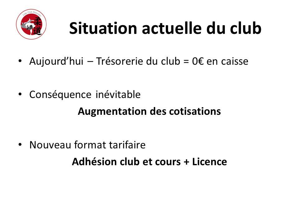 Situation actuelle du club Aujourdhui – Trésorerie du club = 0 en caisse Conséquence inévitable Augmentation des cotisations Nouveau format tarifaire