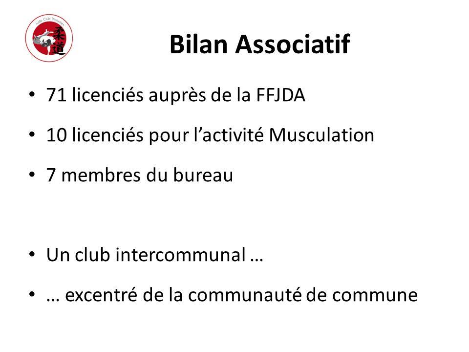 Bilan Associatif 71 licenciés auprès de la FFJDA 10 licenciés pour lactivité Musculation 7 membres du bureau Un club intercommunal … … excentré de la
