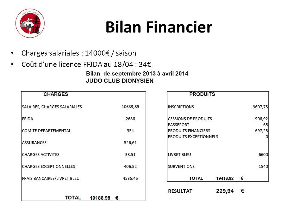 Bilan Financier Charges salariales : 14000 / saison Coût dune licence FFJDA au 18/04 : 34