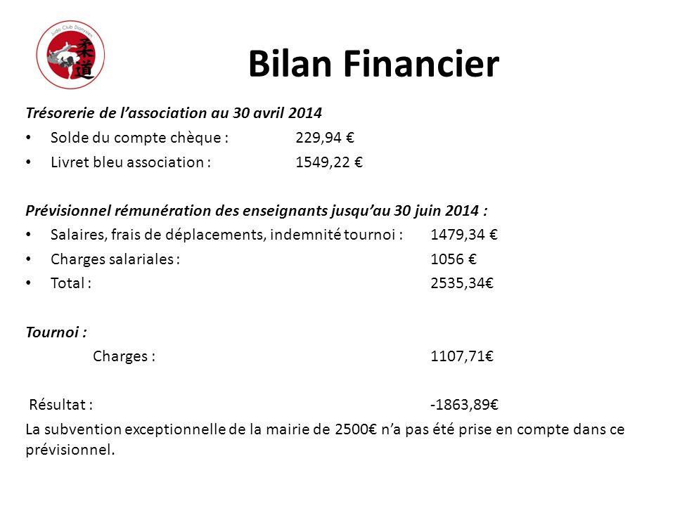 Bilan Financier Trésorerie de lassociation au 30 avril 2014 Solde du compte chèque : 229,94 Livret bleu association : 1549,22 Prévisionnel rémunératio