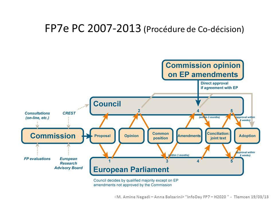 FP7e PC 2007-2013 (Procédure de Co-décision) InfoDay FP7 – H2020 - Tlemcen 19/03/13