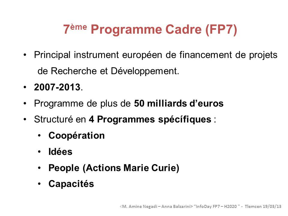 7 ème Programme Cadre (FP7) Principal instrument européen de financement de projets de Recherche et Développement. 2007-2013. Programme de plus de 50
