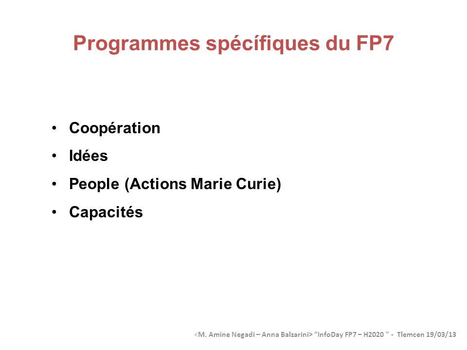 Programmes spécífiques du FP7 Coopération Idées People (Actions Marie Curie) Capacités InfoDay FP7 – H2020 - Tlemcen 19/03/13