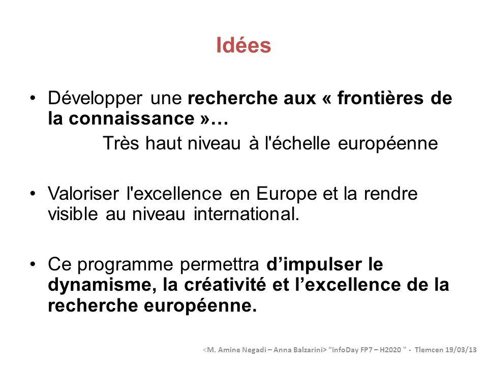 Idées Développer une recherche aux « frontières de la connaissance »… Très haut niveau à l échelle européenne Valoriser l excellence en Europe et la rendre visible au niveau international.