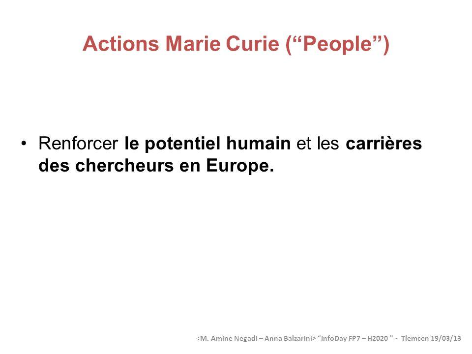 Actions Marie Curie (People) Renforcer le potentiel humain et les carrières des chercheurs en Europe.