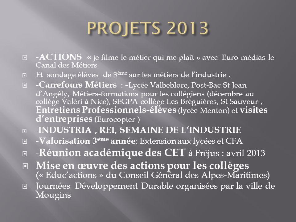 - ACTIONS « je filme le métier qui me plaît » avec Euro-médias le Canal des Métiers Et sondage élèves de 3 ème sur les métiers de lindustrie.