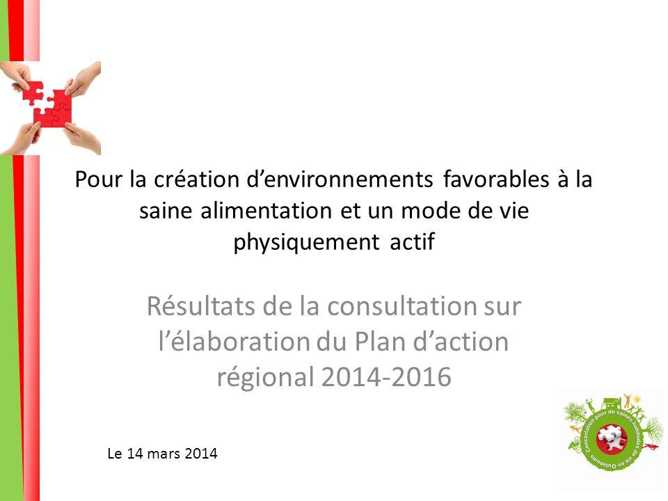 Pour la création denvironnements favorables à la saine alimentation et un mode de vie physiquement actif Résultats de la consultation sur lélaboration du Plan daction régional 2014-2016 Le 14 mars 2014