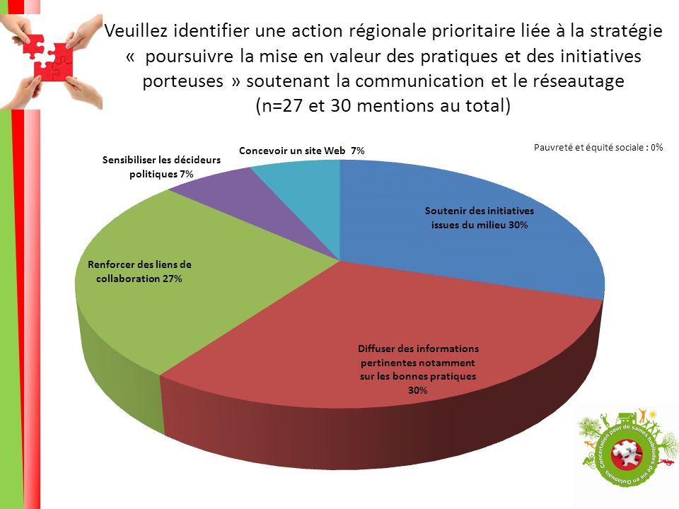 Veuillez identifier une action régionale prioritaire liée à la stratégie « poursuivre la mise en valeur des pratiques et des initiatives porteuses » s